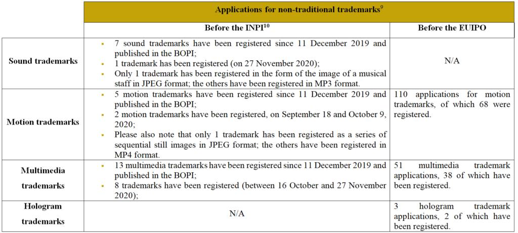 UGGC - Article incopro ipit 3