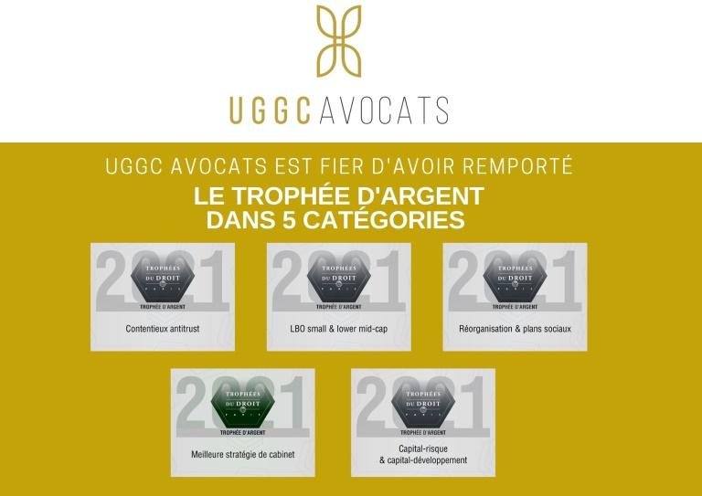 UGGC - Trophée